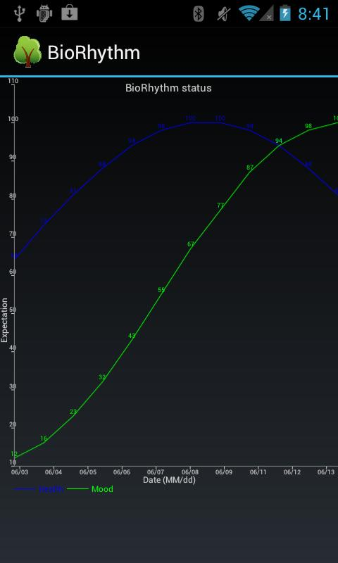 BioRhythm- screenshot