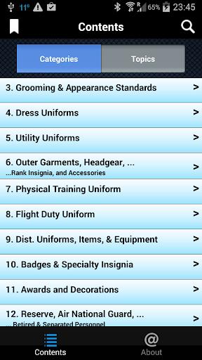 USAF Dress Appearance
