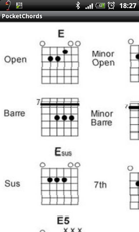 Pocket guitar chords & tabs- screenshot