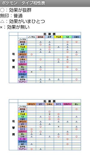 ポケモン タイプ相性表
