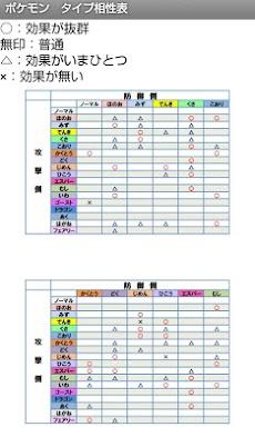 タイプ相性表 for pokemonのおすすめ画像1