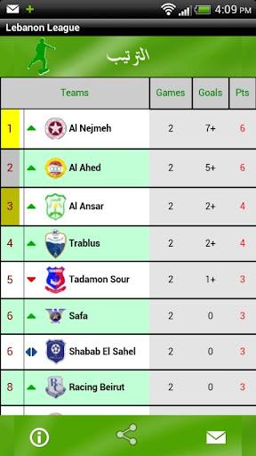 Lebanon League old