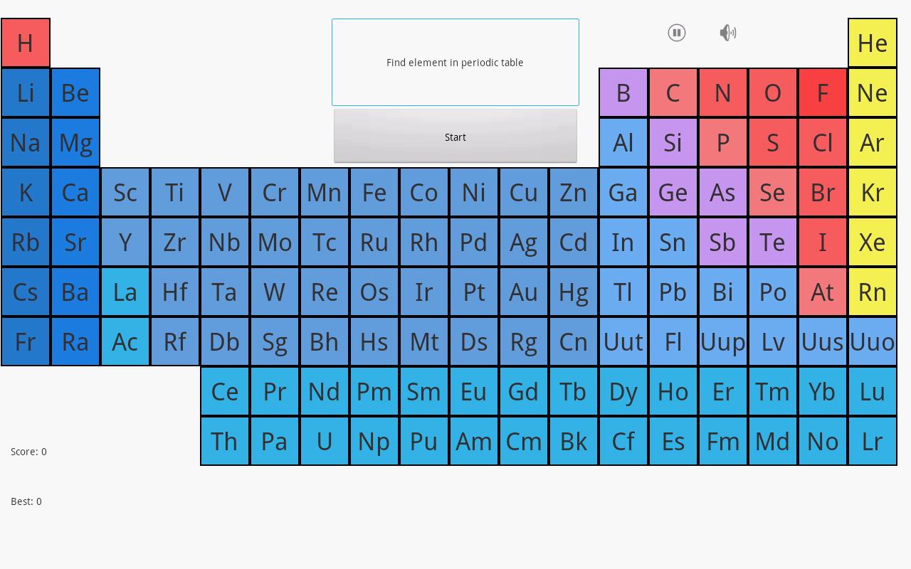 Cn periodic table element gallery periodic table images cn element periodic table choice image periodic table images cn periodic table gallery periodic table images gamestrikefo Choice Image