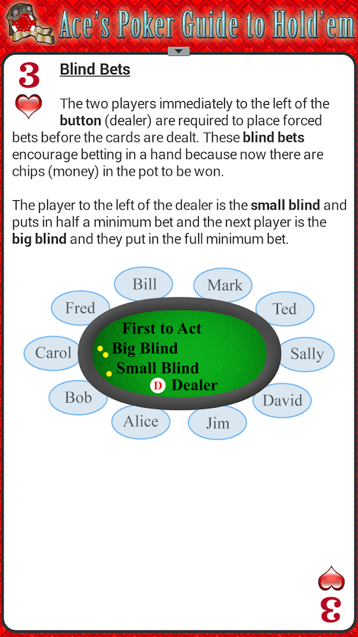 Ace's Poker Guide to Holdem HD- screenshot