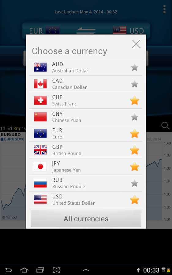 Easy Currency Converter Pro- screenshot
