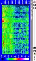 Screenshot of SimpleSpectrogram