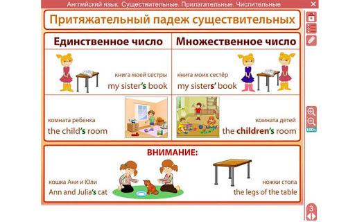 Английский язык. Глагол. ФГОС