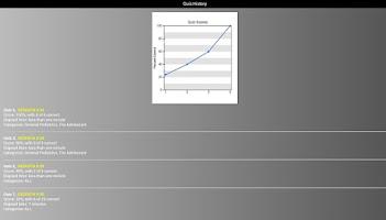 Screenshot of PreTest Pediatrics