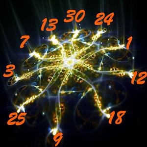 Magia di Numeri