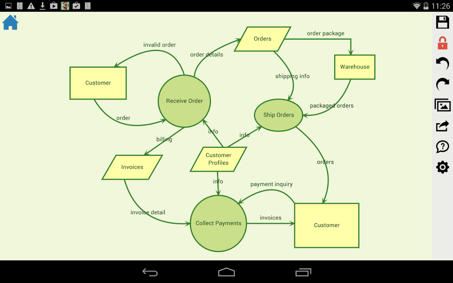 Home Design Simulation Games Drawexpress Diagram Android Apps On Google Play