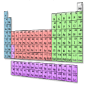 Periodic Table of the Elemets icon