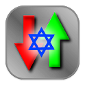 Tel-Aviv Ticker logo