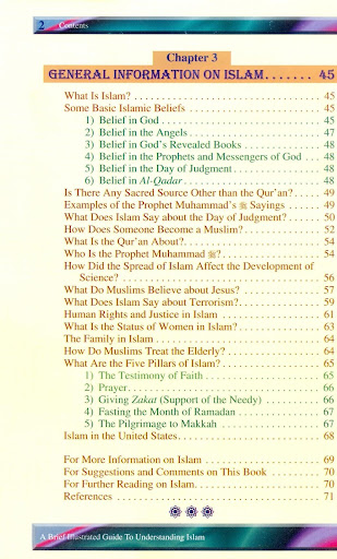 Know About Islam 01