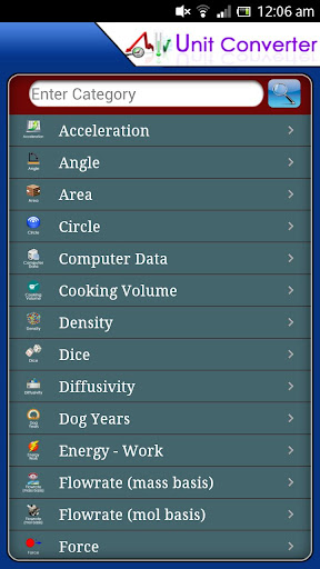 Unit Converter Pro for Android