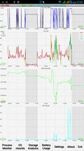 System Monitor Info CPU MEM