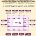 紫微易卦占卜 icon