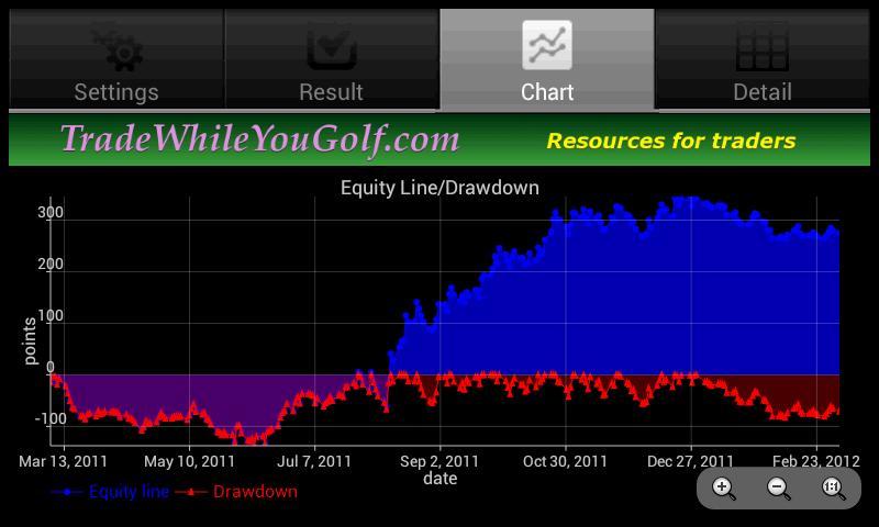 Correlation Trading- screenshot