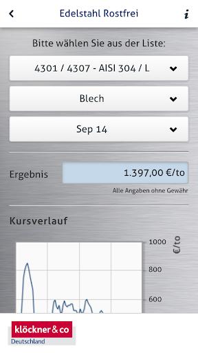 玩商業App|Klöckner iSteel PRO免費|APP試玩