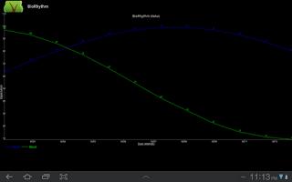 Screenshot of BioRhythm