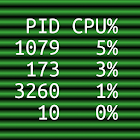 CPU Wall icon