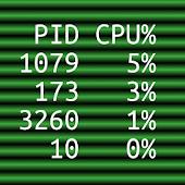 CPU Wall
