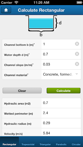 Channel calculations pro