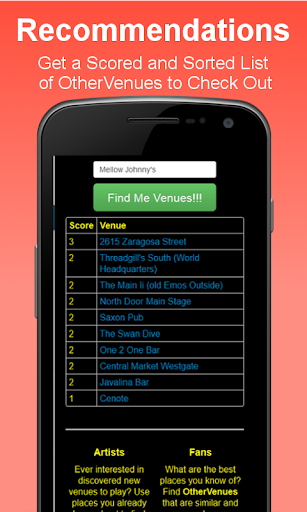 Club Venue Restaurant Finder