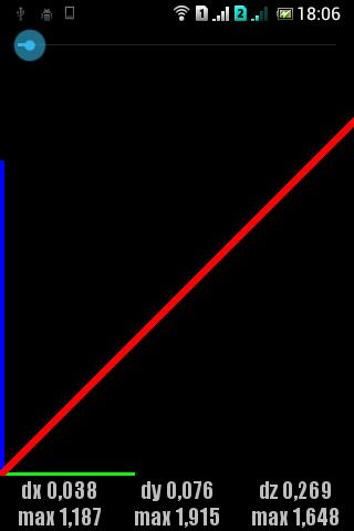 単純な動き検出器