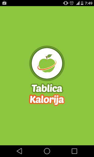 Tablica Kalorija