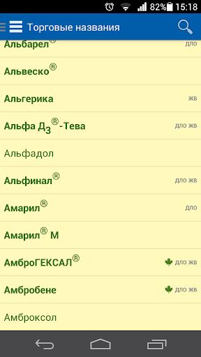 РЛС Энциклопедия лекарств 2014