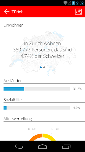 Schweizer Gemeinden Porträts