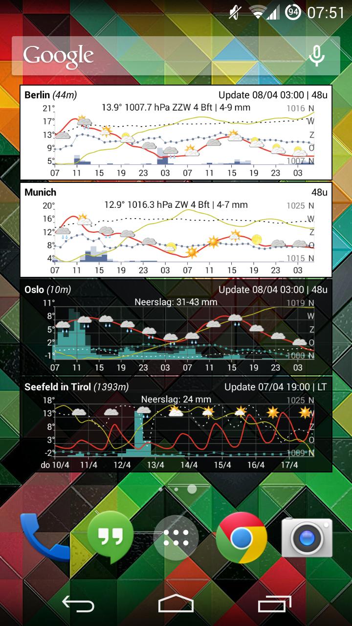 Meteogram Widget - Donate Screenshot 3