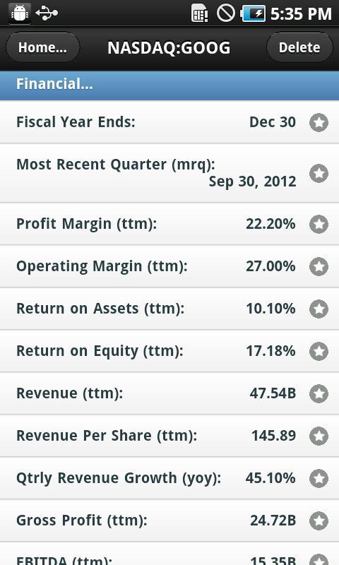 Best brokerage accounts for options
