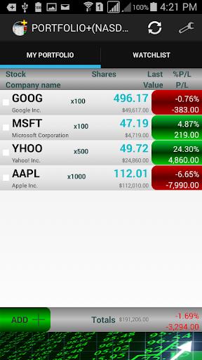 Stock PORTFOLIO+ NASDAQ
