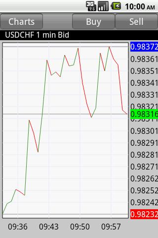 MIG Mobile Trader - screenshot