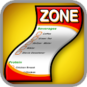 Zone Diet Shopping List