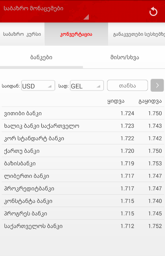Agora Finance- screenshot