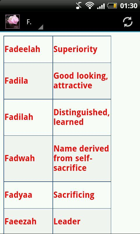 muslim name and meanings: