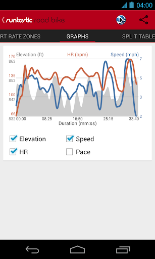 Runtastic Road Bike PRO v1.2 APK