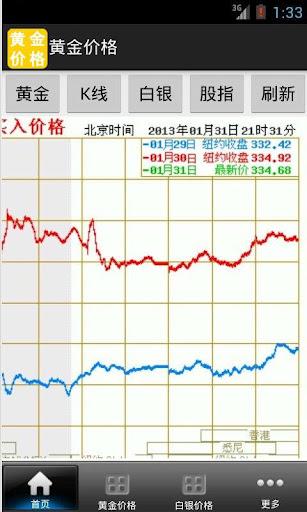 黃金存摺 - 台灣銀行