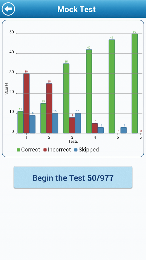 UK PCV Theory Test - screenshot
