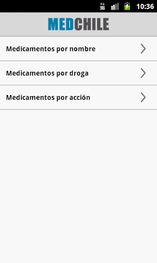 Medicamentos Chile