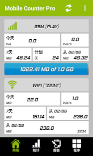 Mobile Counter-用于计算网络数据量的软件