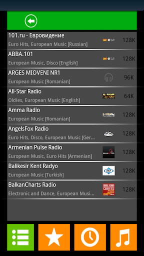 European Music Radio Stations