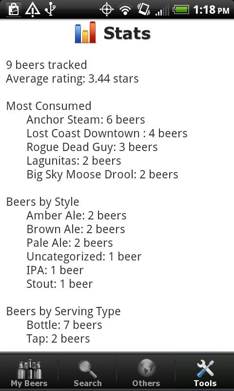 Beer + List, Ratings & Reviews- screenshot