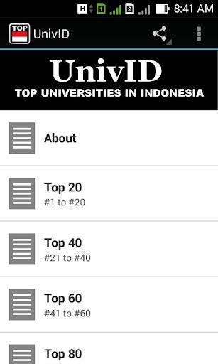 UnivID: Universities Weblinks