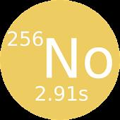 Nobelium 256 Isotope