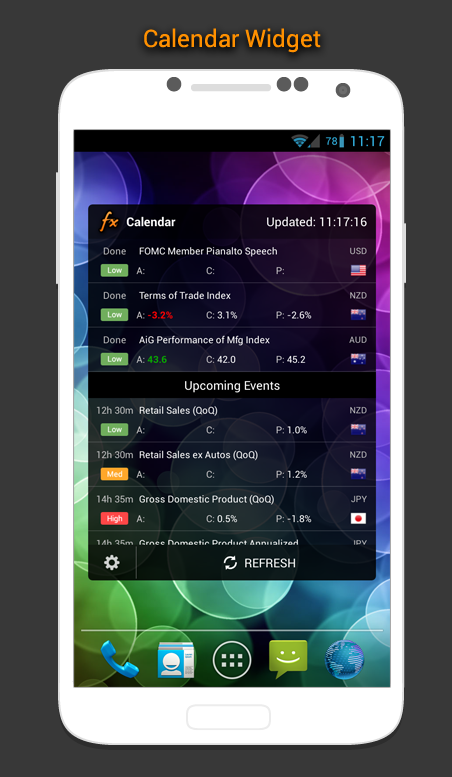 Forex Calendar, Market & News- screenshot