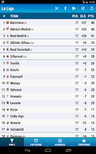 La Liga - screenshot thumbnail
