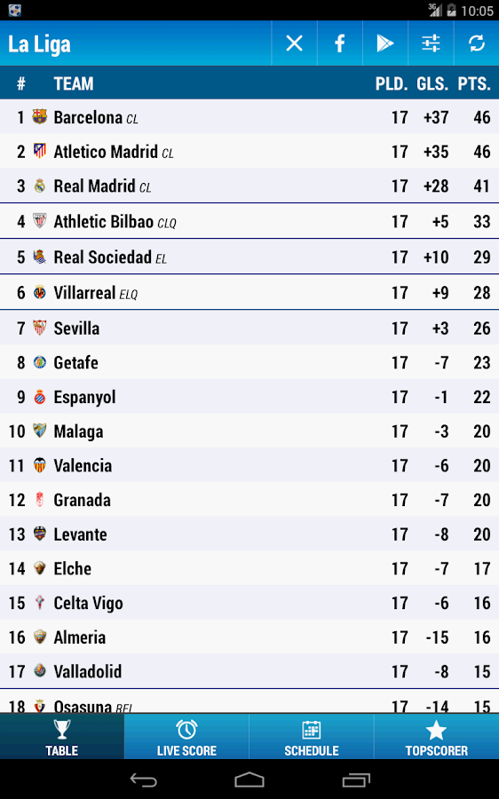 La Liga - screenshot